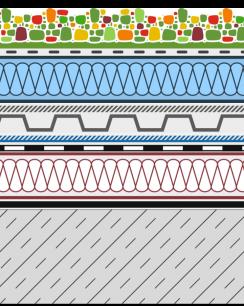 Rozwiązanie systemowe - dach ekstensywny - HWS-E - alejka na dachu