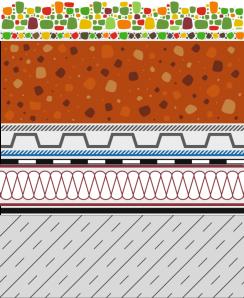 Rozwiązanie systemowe ekstensywne - GD 400-E - rozchodniki na dachu