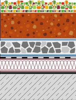Rozwiązania systemowe-ekstensywne 50-E - rozchodniki na dachu