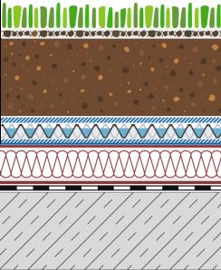 Rozwiązania systemowe - dachy intensywne - GD 20-I - trawnik na dachu