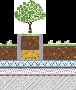 Rozwiązania systemowe - dachy intensywne - GD 40-I - donica na dachu