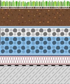 Rozwiązania systemowe - dachy intensywne - KR 50-I - woda na dachu