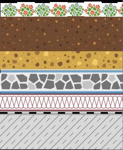 Rozwiązania systemowe - dachy intensywne - KR 50-I - kwietnik na dachu