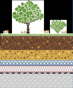 Rozwiązania systemowe - dachy intensywne - GD 20-I - ogród na dachu
