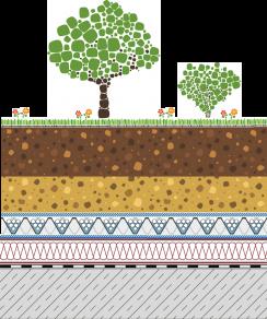 Rozwiązania systemowe - dachy intensywne - GD 40-I - ogród na dachu