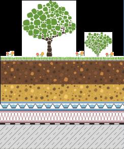 Rozwiązania systemowe - dachy intensywne - WE 25-I - ogród na dachu
